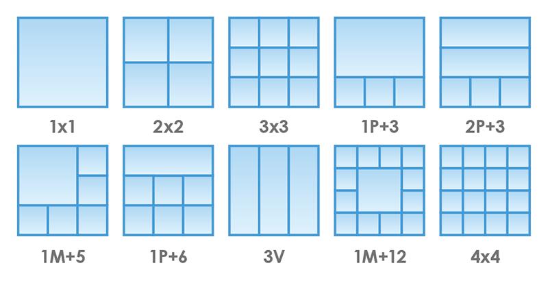 rx9401 layout